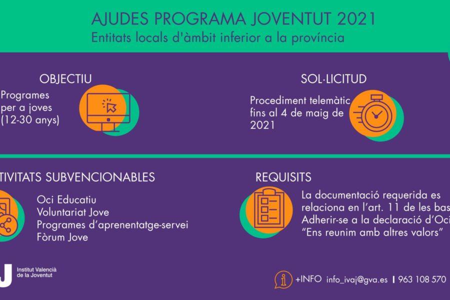 Ajudes a entitats locals 2021